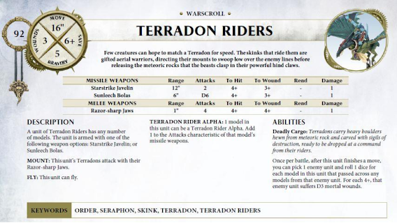 Terradon Riders warscroll