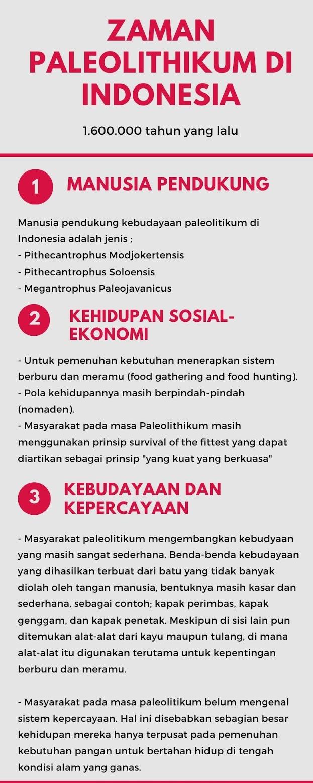 Kebudayaan Paleolitikum di Indonesia