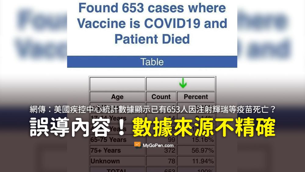 美國疾控中心的統計數據顯示 美國人 注射 輝瑞 疫苗 已造成死亡病例 653人