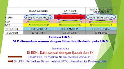 gambar NIP di Info GTK berbeda dengan data BKN
