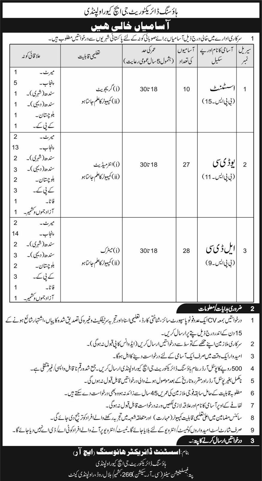 Housing Directorate DHQ Rawalpindi Jobs
