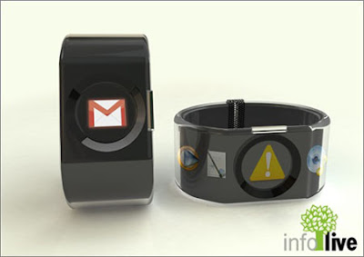 Innovative and Cool Bracelet Gadgets (15) 14