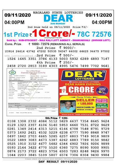 Nagaland State Lottery Result 09-11-2020, Sambad Lottery, Lottery Sambad Result 4 pm, Lottery Sambad Today Result 4 00 pm, Lottery Sambad Old Result