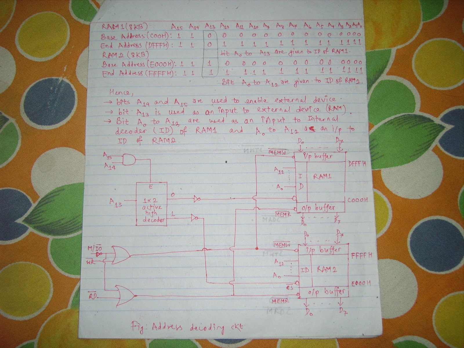 functional block diagram of 8086 microprocessor fuse board wiring domestic education for all address decoding example