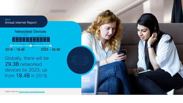 Cisco Prep, Cisco Tutorial and Materials, Cisco Learning, Cisco Cert Exam