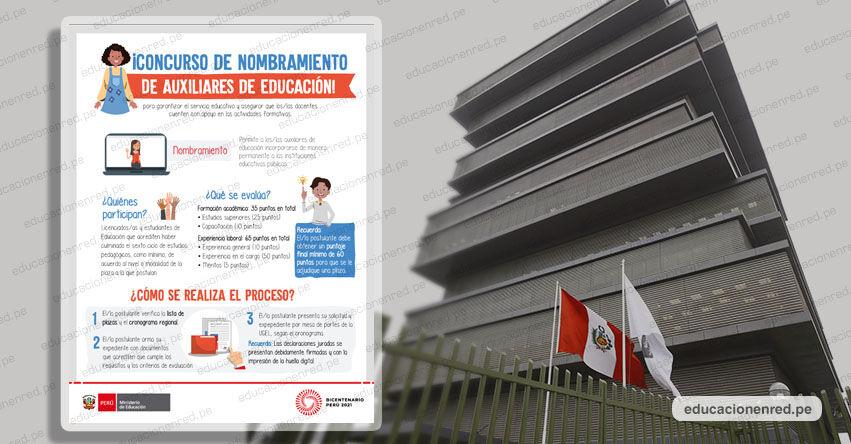 ATENCIÓN, AUXILIAR DE EDUCACIÓN: Sepa cómo participar en el concurso de nombramiento 2021. Minedu publicó lista final de plazas