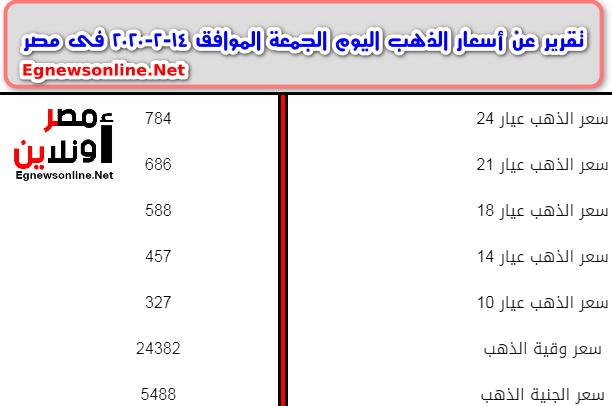 تقرير عن أسعار الذهب اليوم الجمعة الموافق 14-2-2020 فى مصر