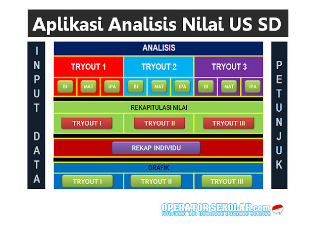 Aplikasi Analisis Nilai US SD