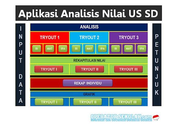 Aplikasi Analisis Nilai Us Sd Format Microsoft Excel Terbaru