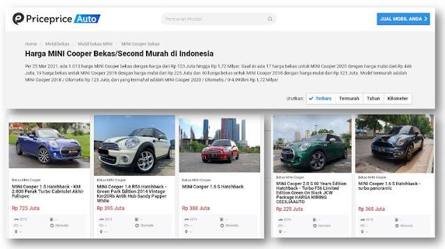 daftar-harga-mobil-mini-cooper-bekas-2021-indonesia-olx-mobil123-idprice-price