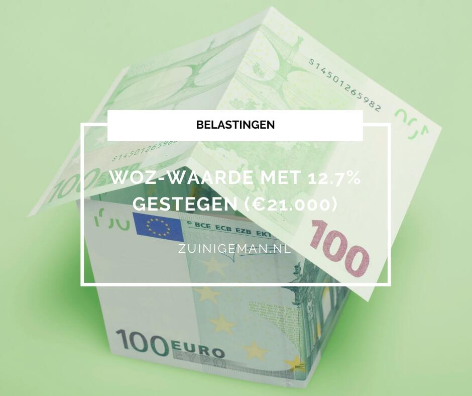 WOZ-waarde met 12.7% gestegen (€21.000)