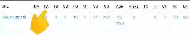 Website SEO Checker Moz Metrics All Tools Full Form