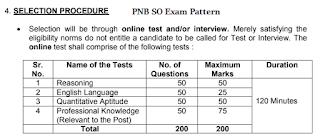 PNB SO Exam scheme
