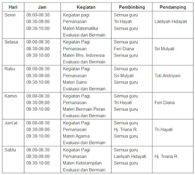 Contoh Jadwal Pelajaran PAUD/ TK/ RA/ KB/ TPA Terbaru