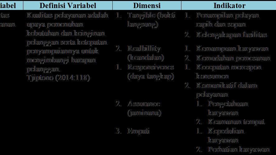 Cara Membuat Definisi Operasional Variabel Penelitian Bungfei Com