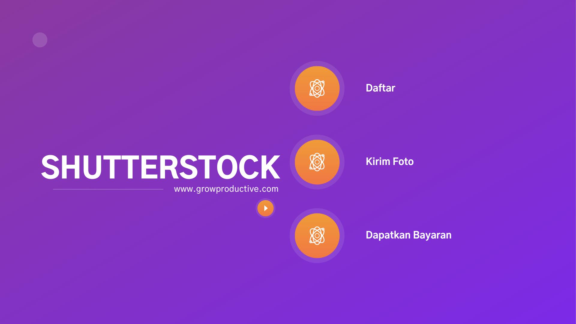 Daftar Shutterstock