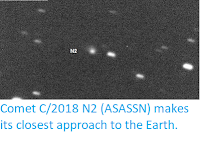 http://sciencythoughts.blogspot.com/2019/10/comet-c2018-n2-asassn-makes-its-closest.html