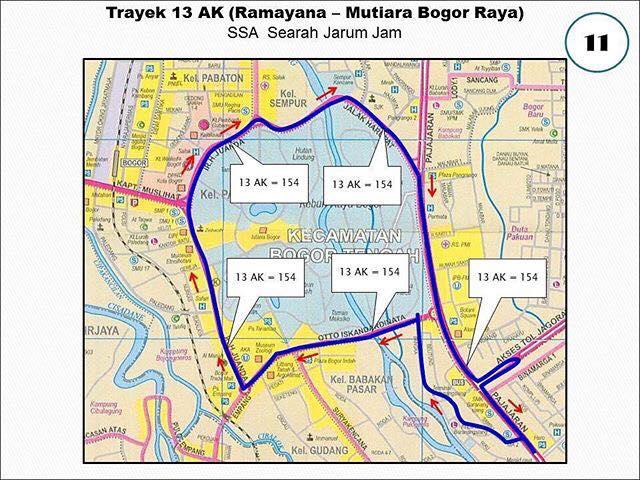 Rute Angkot Ramayana-Mutiara Bogor Raya