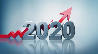 Investing in stocks: the best investment strategy for 2029 and beyond
