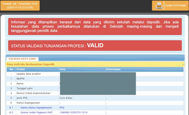 Hasil pengecekan info GTK