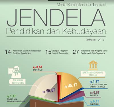 Download Majalah Jendela Pendidikan dan Kebudayaan Edisi IX Maret 2017 2