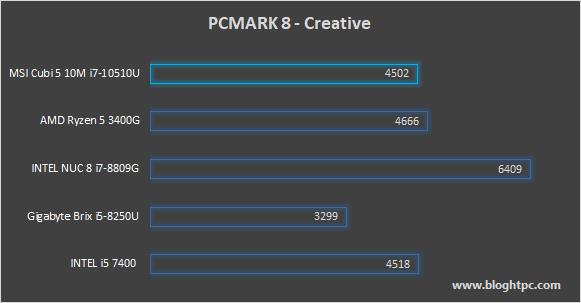 PCMARK 8 CREATIVE