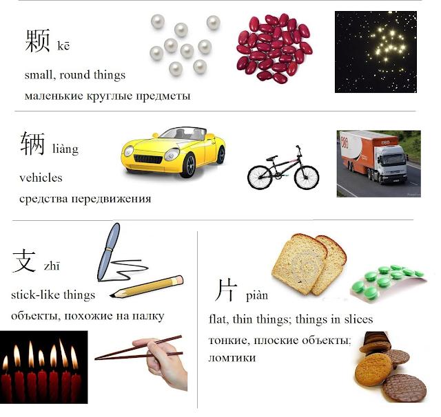 Simple mandarin essay
