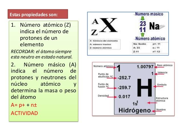 Tabla peridica de los elementos desde los comienzos de la era moderna de la qumica constituy una gran preocupacin de los investigadores la ordenacin de los elementos conocidos urtaz Images