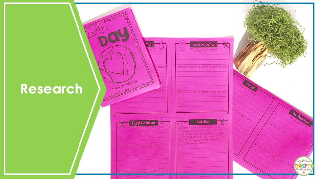 Searching for some Earth Day activities for upper elementary kids? Include some Earth Day research.