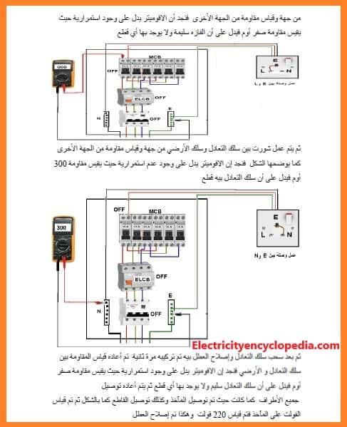 كتاب : إكتشاف الأعطال فى التمديدات الكهربائية المنزلية