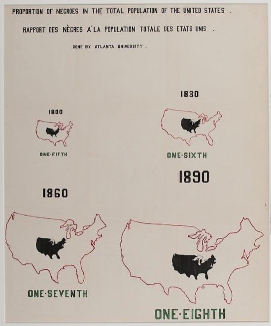 Proporción de negros en la población total de EEUU