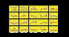 20 Sifat-Sifat Allah; Wajib, Mustahil Jaiz Lengkap Arab Latin dan Dalilnya