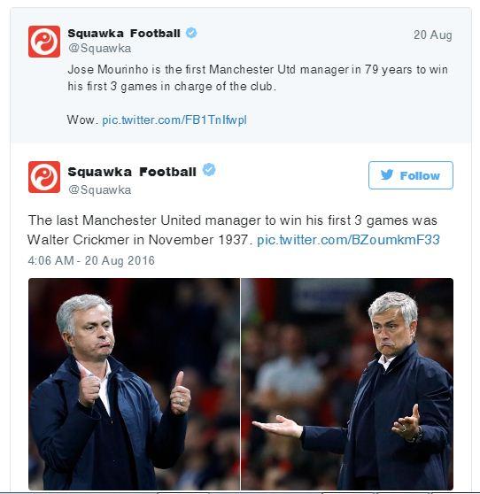 Mourinho Cetak Rekor buat Manchester United