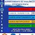 NOVO HORIZONTE-BA: BOLETIM INFORMATIVO SOBRE O CORONAVÍRUS ( 29/05/2020)