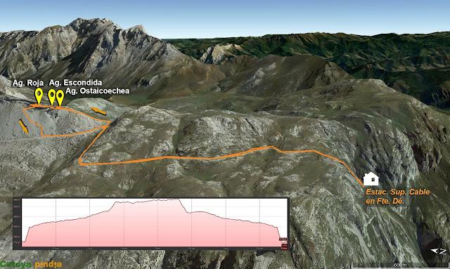 Mapa de la ruta señalizada a las Agujas de Tajahierro en los Picos de Europa.