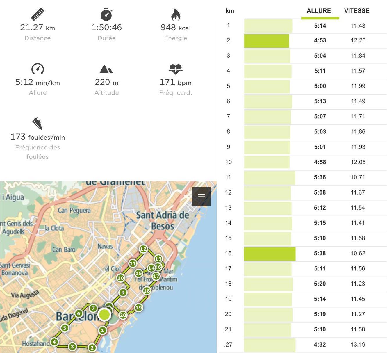 semi marathon 1h50
