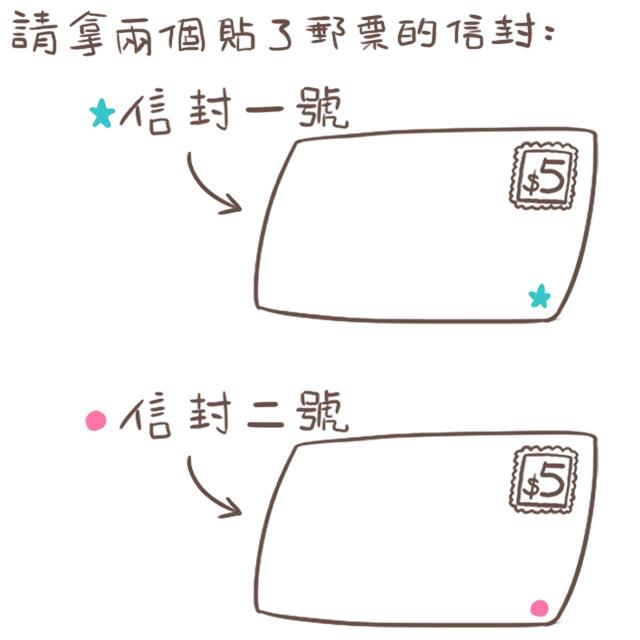 臺灣的話貼5元郵票就可以了,臺灣以外的話就請貼你當地的郵票~金額請自己查XD