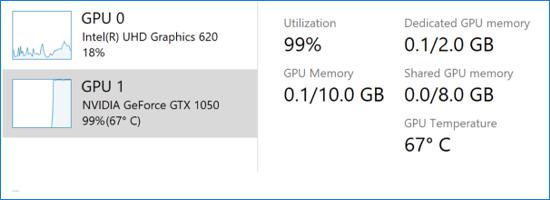 Theo dõi nhiệt độ GPU và các thông số phần cứng khác