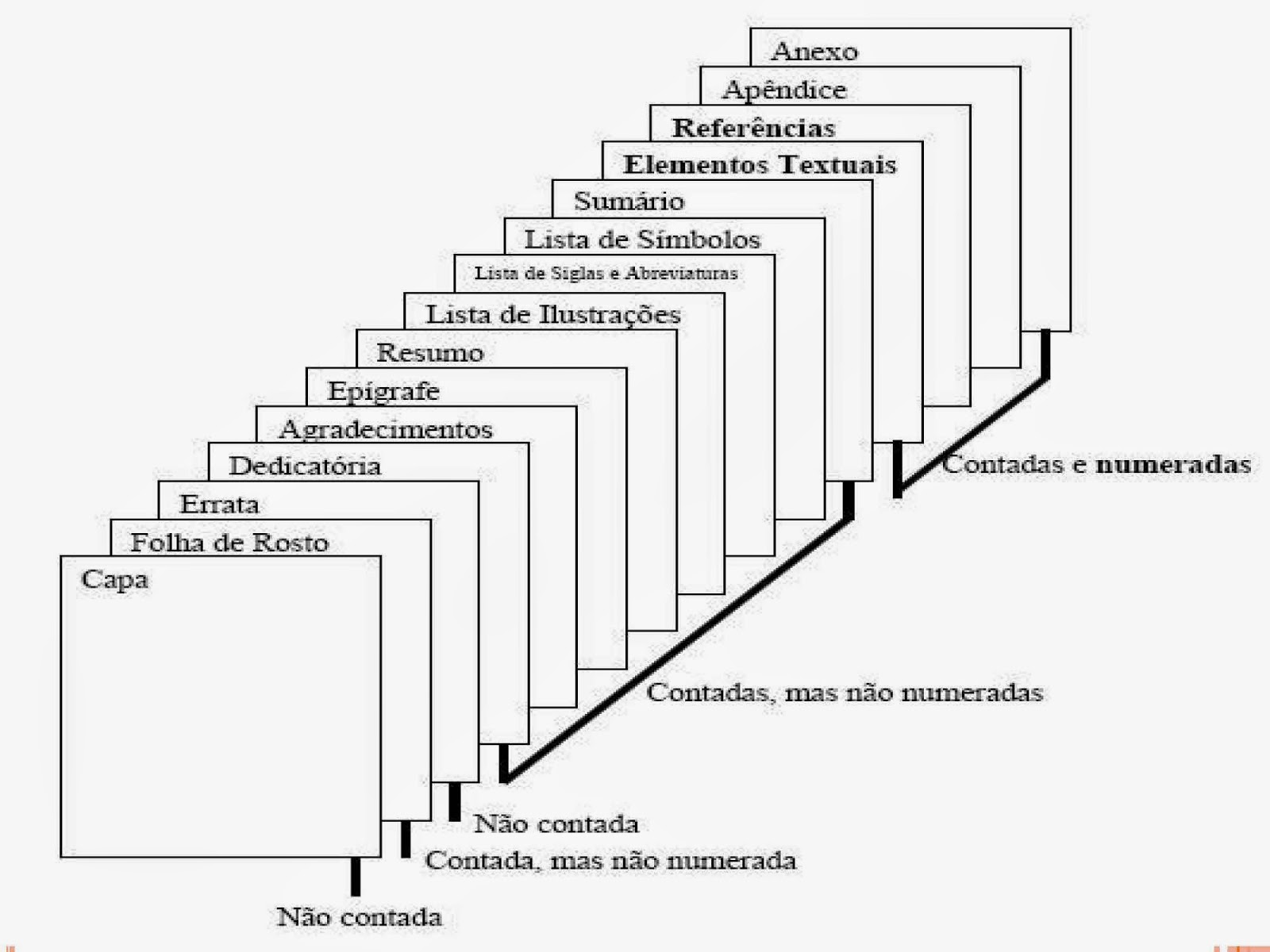 Abnt Trabalhos Academicos Download