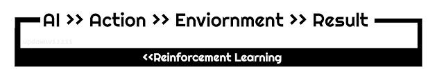 Reinforcement learning workflow