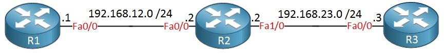 R1 R2 R3