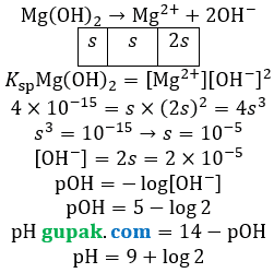 menghitung pH diketahui Ksp magnesium hidroksida