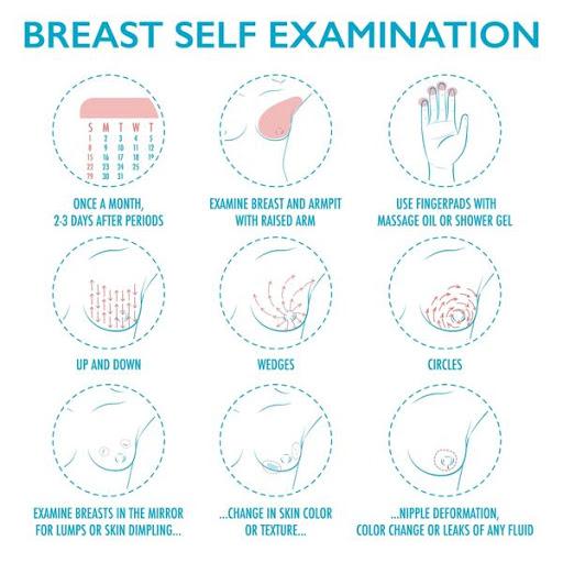 Monthly Breast Exam