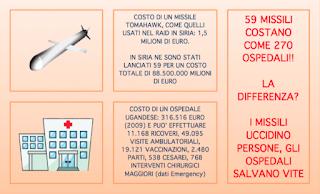 Andrea Grasso, emergency, guerra, missili, tomahawk,