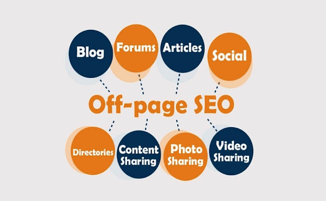 Off page optimization   off site seo