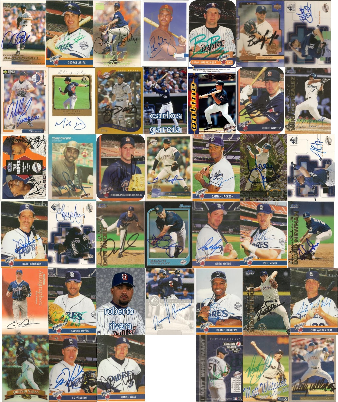 Padrographs Abner To Zimmer 1999 Roster Mosaic
