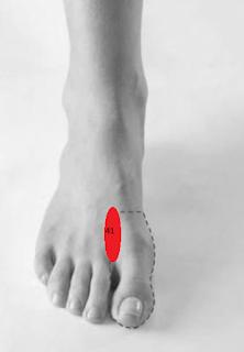 Titik refleksi untuk mengatasi gangguan atau penyakit jantung