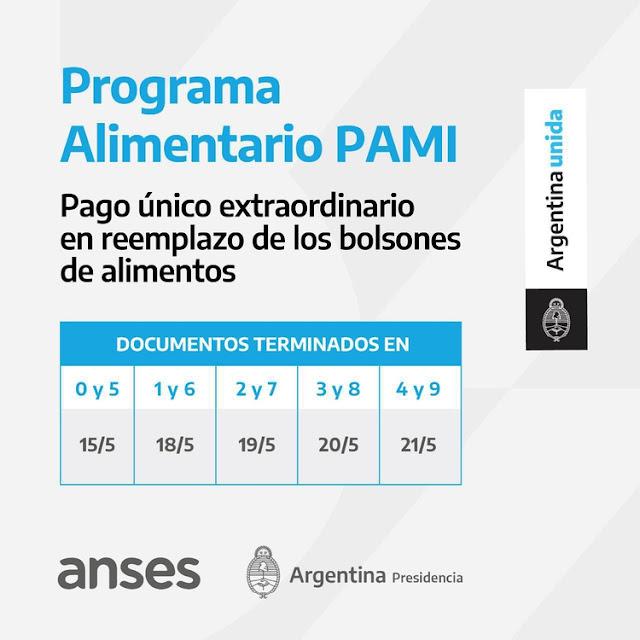 Programa Alimentar PAMI pago extraordinario