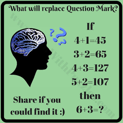 What will replace question mark?