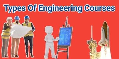 Types Of Engineering Course In Hindi - इंजीनियर कितने प्रकार के होते हैं Types Of Engineering Careers